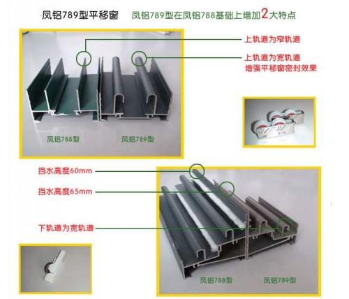 凤铝1.4多少钱一平方