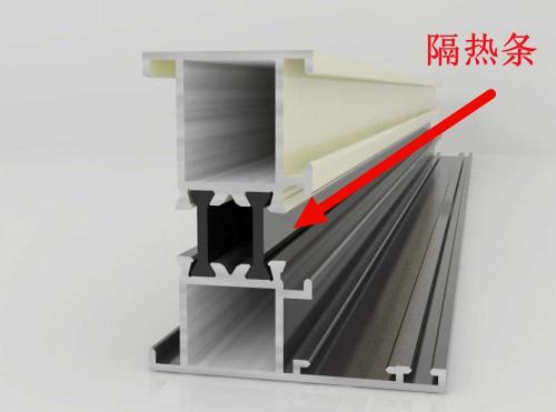 选购断桥铝门窗最容易被忽视的几点