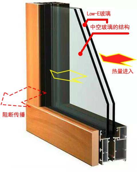 断桥铝Low-E玻璃